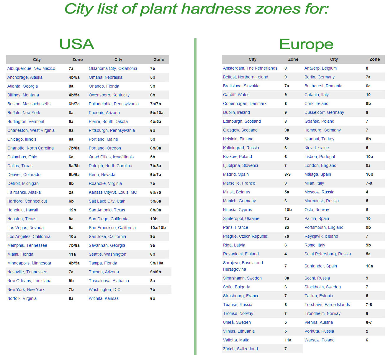 Climate Zones: What Can I Grow In My Yard?TastyLandscape
