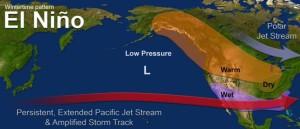 El Niño: Forecasts